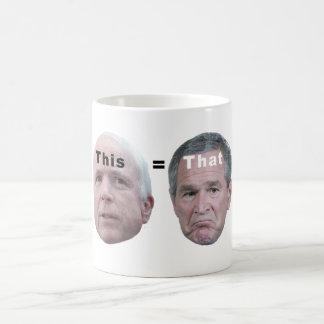 Esto = That.Mug Taza De Café