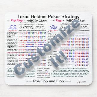 """Estrategia del póker de los """"fracasos"""" de Tejas Mousepad"""