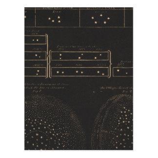 Estrellas binarias o dobles tarjeta postal