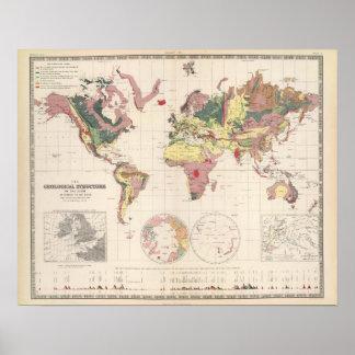 Estructura geológica del globo póster