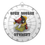 Estudiante de Open Source (duque Java Book Comfy C Tabla Dardos