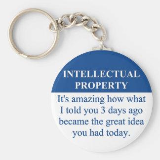 Estudiar la ley de la propiedad intelectual (3) llavero redondo tipo pin