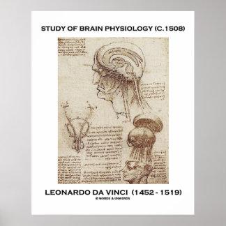 Estudio de la fisiología Leonardo da Vinci del cer Póster