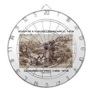 Estudio de un paisaje toscano (Leonardo da Vinci)
