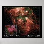 Eta Carinae Starforming Region - Spitzer Space Tel Posters