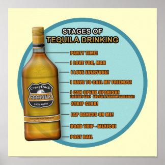 Etapas del Tequila Póster