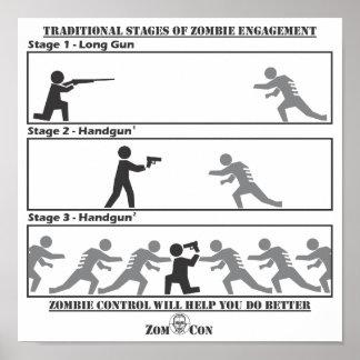 Etapas tradicionales del compromiso del zombi impresiones