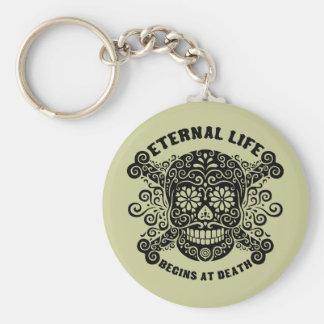 Eternal Life Begins at Death Keychain