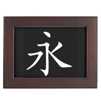 """Eternity"" design jewelry Memory Box"