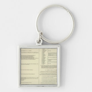 Ethnographic Map of Great Britain and Ireland Keychain