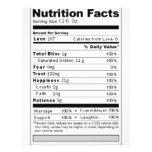 Etiqueta divertida de la nutrición del caramelo de tarjeta publicitaria