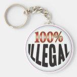 Etiqueta ilegal llaveros