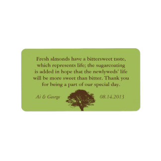 Etiqueta marrón verde del favor de la cita del bod etiqueta de dirección