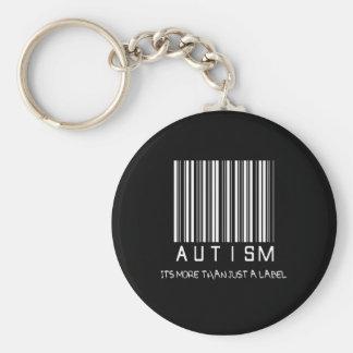 Etiquetas del autismo llavero