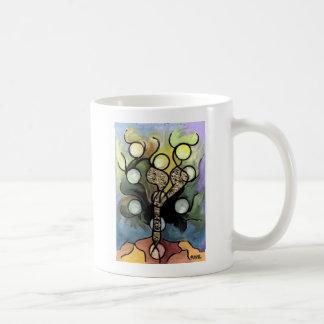 Etz Chaim Coffee Mug