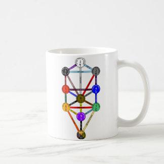 Etz-Chaim Mugs