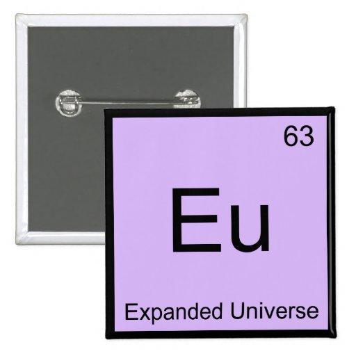Eu - símbolo ampliado T del elemento de la química Pins
