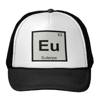 Eu - símbolo de la tabla periódica de la química gorra