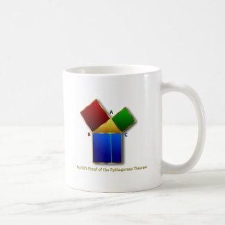 Euclid s Proof of the Pythagorean Theorem Coffee Mugs
