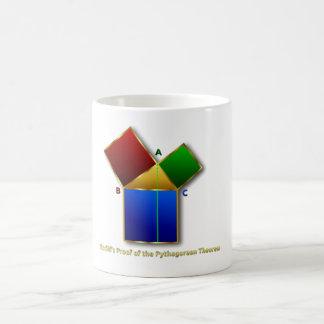 Euclid's Proof of the Pythagorean Theorem. Coffee Mug