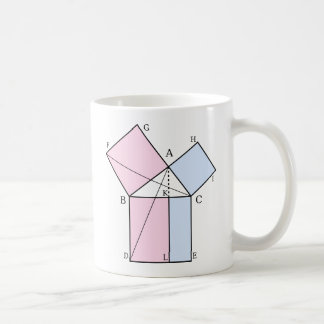 Euclid's proof of the pythagorean theorem coffee mug