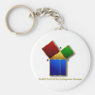 Euclid's Proof of the Pythagorean Theorem. Keychain