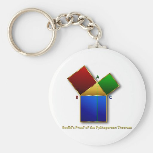 Euclid's Proof of the Pythagorean Theorem. Key Chains