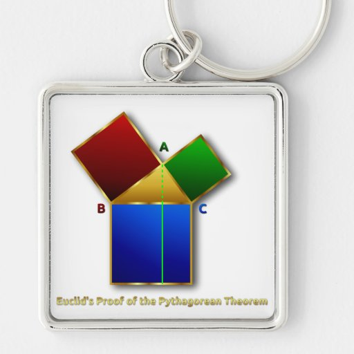 Euclid's Proof of the Pythagorean Theorem. Keychains