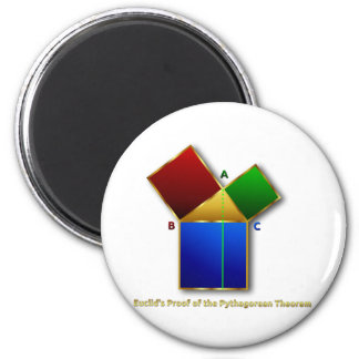 Euclid's Proof of the Pythagorean Theorem. 2 Inch Round Magnet