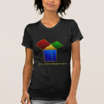 Euclid's Proof of the Pythagorean Theorem. Tee Shirt