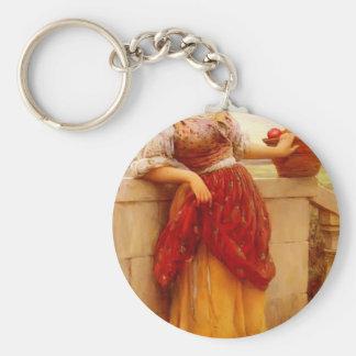 Eugene de Blaas- Pleasure Keychains