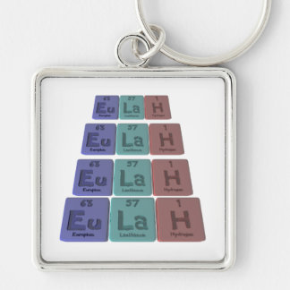 Eulah as Europium Lanthanum Hydrogen Key Chain