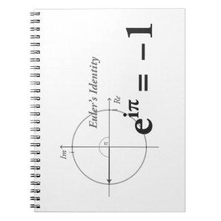 Euler Identity Formula Notebook