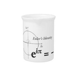 Euler Identity Formula Pitcher
