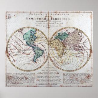 Euler World Map Poster