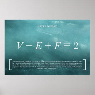 Euler's Formula - Math Poster