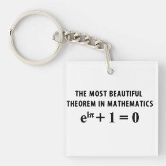 Euler's Identity acrylic keychain