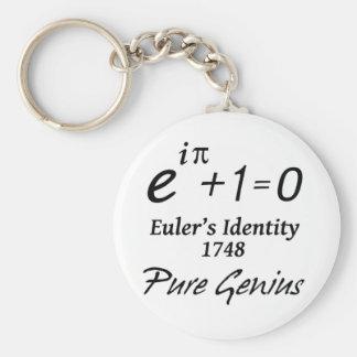 Euler's Identity Keychain