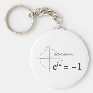 Euler's Identity Math Formula Keychains