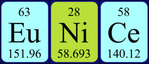 Periodic table keychains zazzle eunice periodic table name keyring urtaz Gallery