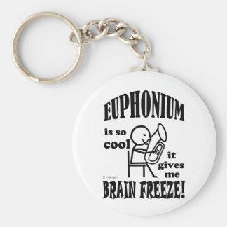 Euphonium helada del cerebro llavero
