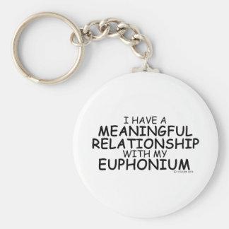 Euphonium significativo de la relación llavero