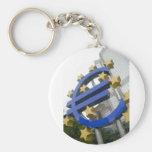 Euro sign Frankfurt Llavero Redondo Tipo Pin