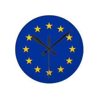 europe round clock