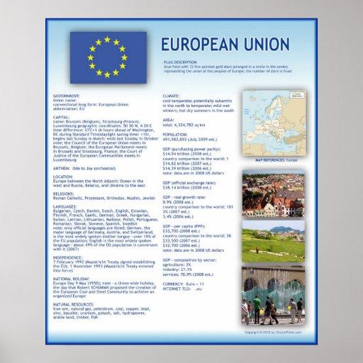 European Union Posters