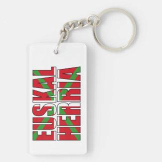 Euskal Herria forms the Basque flag: Ikurriña, Keychain