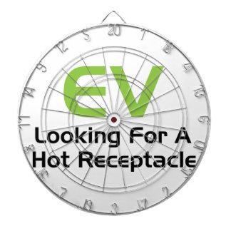 EV que busca un receptáculo caliente