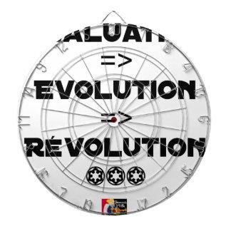 EVALUATION, EVOLUTION, REVOLUTION Word games Dartboard