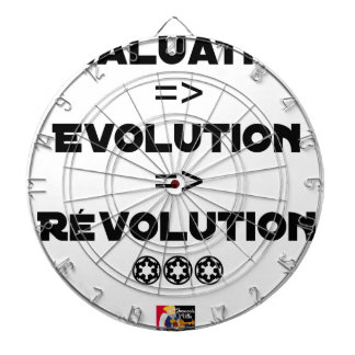 EVALUATION EVOLUTION REVOLUTION Word games - I Dartboard With Darts