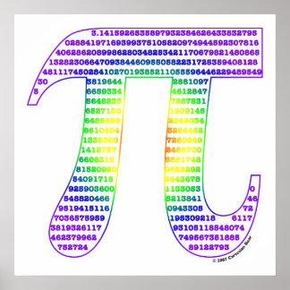 Evan's Pi #1 Poster